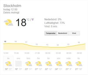 Stockholm idag